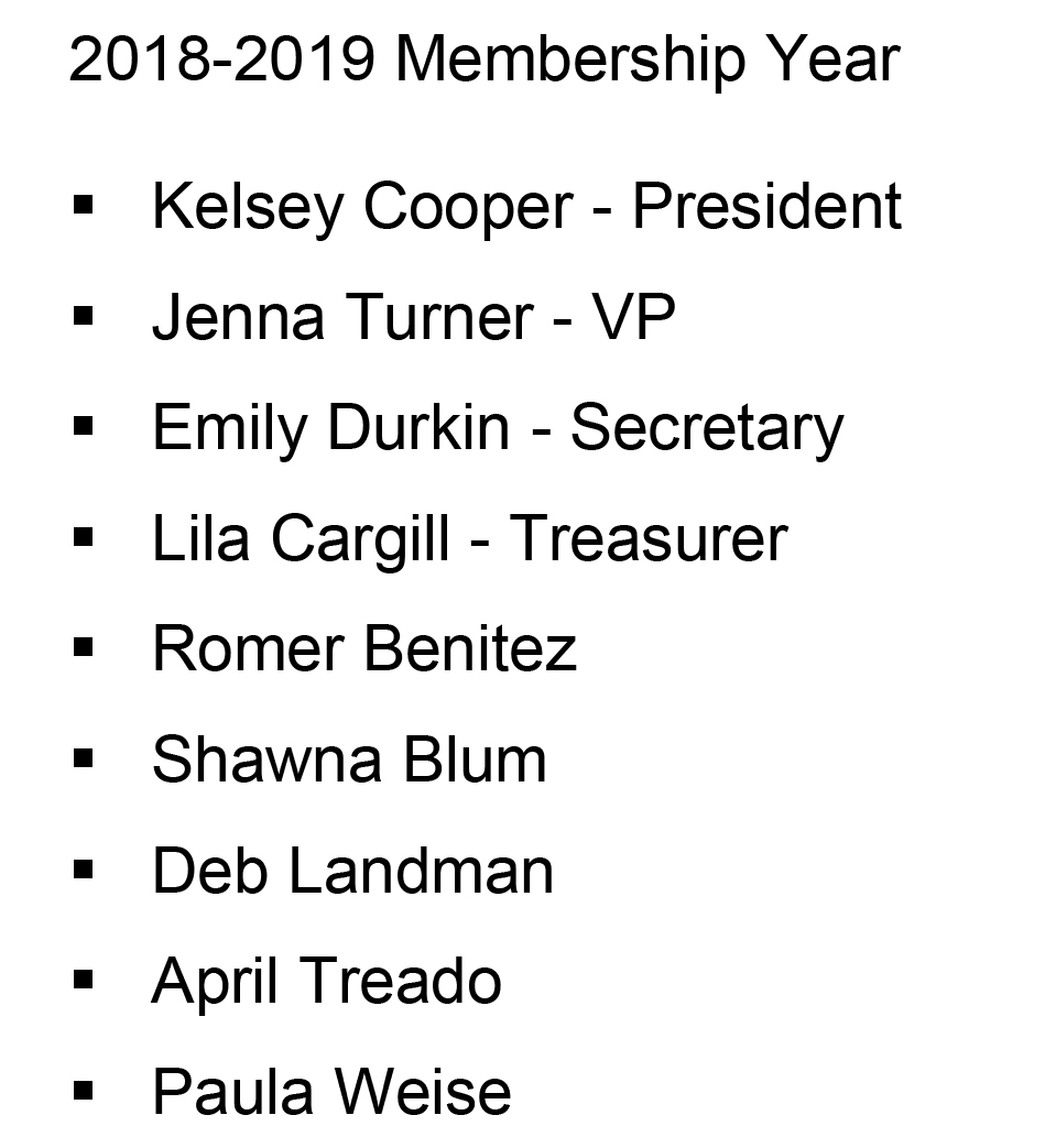 2018-2019 Board Election Results